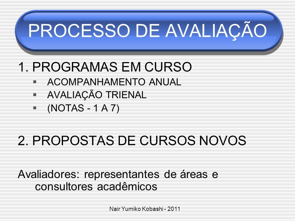 Nair Yumiko Kobashi - 2011 PROCESSO DE AVALIAÇÃO 1. PROGRAMAS EM CURSO ACOMPANHAMENTO ANUAL AVALIAÇÃO TRIENAL (NOTAS - 1 A 7) 2. PROPOSTAS DE CURSOS N