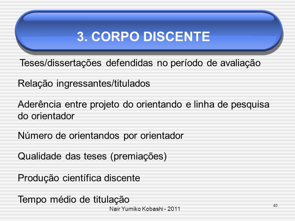 Nair Yumiko Kobashi - 2011 3. CORPO DISCENTE Teses/dissertações defendidas no período de avaliação Relação ingressantes/titulados Aderência entre proj