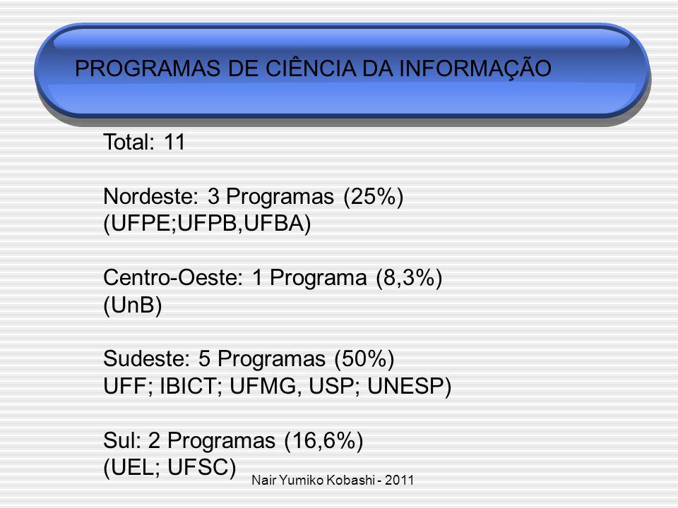 Nair Yumiko Kobashi - 2011 Total: 11 Nordeste: 3 Programas (25%) (UFPE;UFPB,UFBA) Centro-Oeste: 1 Programa (8,3%) (UnB) Sudeste: 5 Programas (50%) UFF