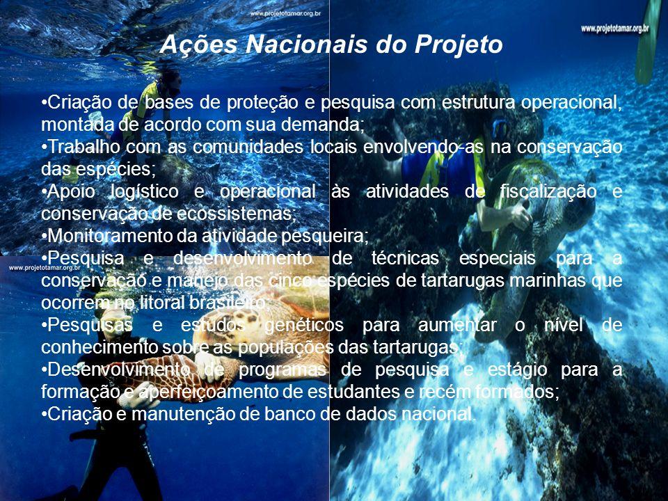 Ações Nacionais do Projeto Criação de bases de proteção e pesquisa com estrutura operacional, montada de acordo com sua demanda; Trabalho com as comun