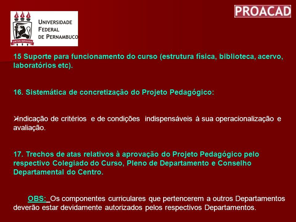 15 Suporte para funcionamento do curso (estrutura física, biblioteca, acervo, laboratórios etc). 16. Sistemática de concretização do Projeto Pedagógic