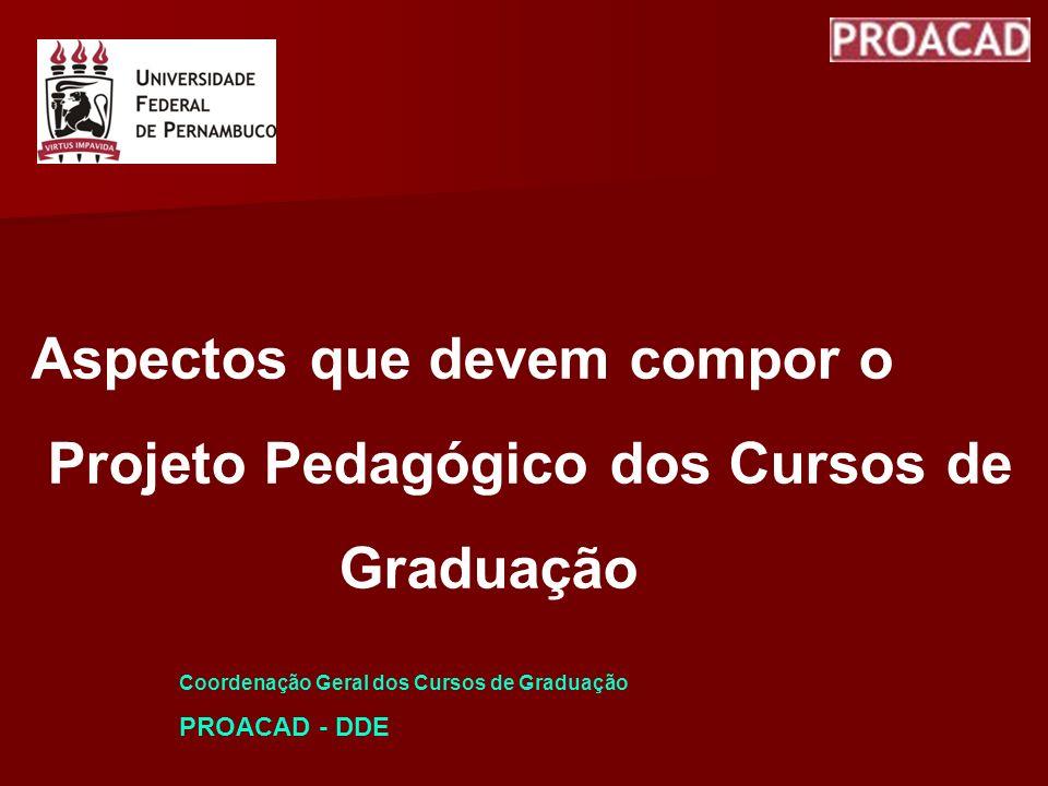 Aspectos que devem compor o Projeto Pedagógico dos Cursos de Graduação Coordenação Geral dos Cursos de Graduação PROACAD - DDE
