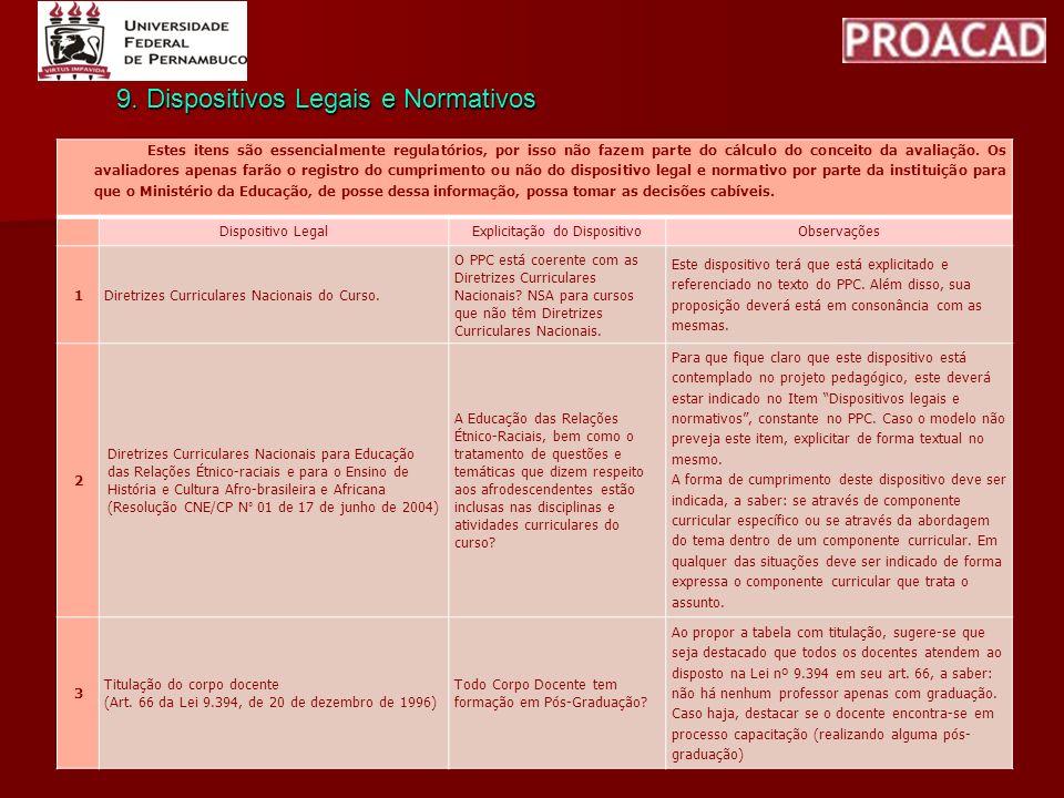 4 Núcleo Docente Estruturante (NDE) (Resolução CONAES N° 1, de 17/06/2010) O NDE atende à normativa pertinente.