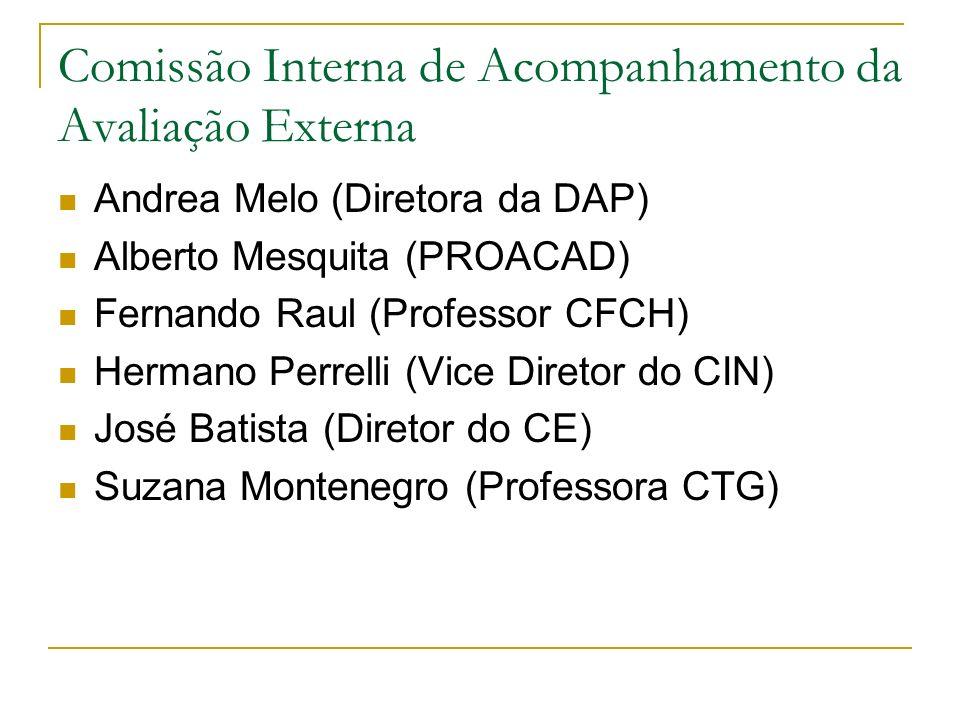 Comissão Interna de Acompanhamento da Avaliação Externa Andrea Melo (Diretora da DAP) Alberto Mesquita (PROACAD) Fernando Raul (Professor CFCH) Herman