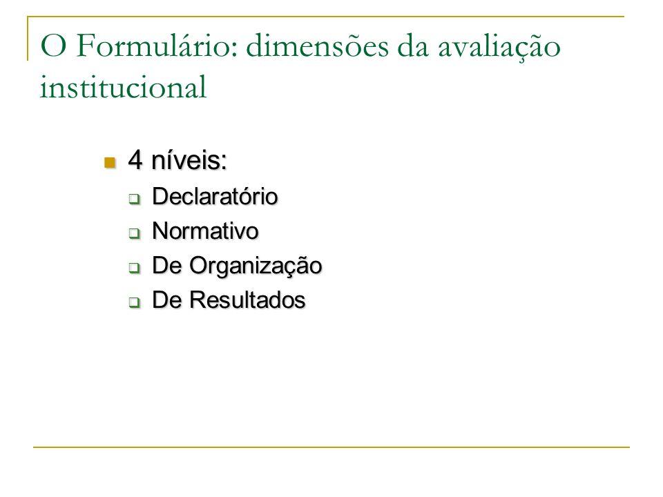 O Formulário: dimensões da avaliação institucional 4 níveis: 4 níveis: Declaratório Declaratório Normativo Normativo De Organização De Organização De