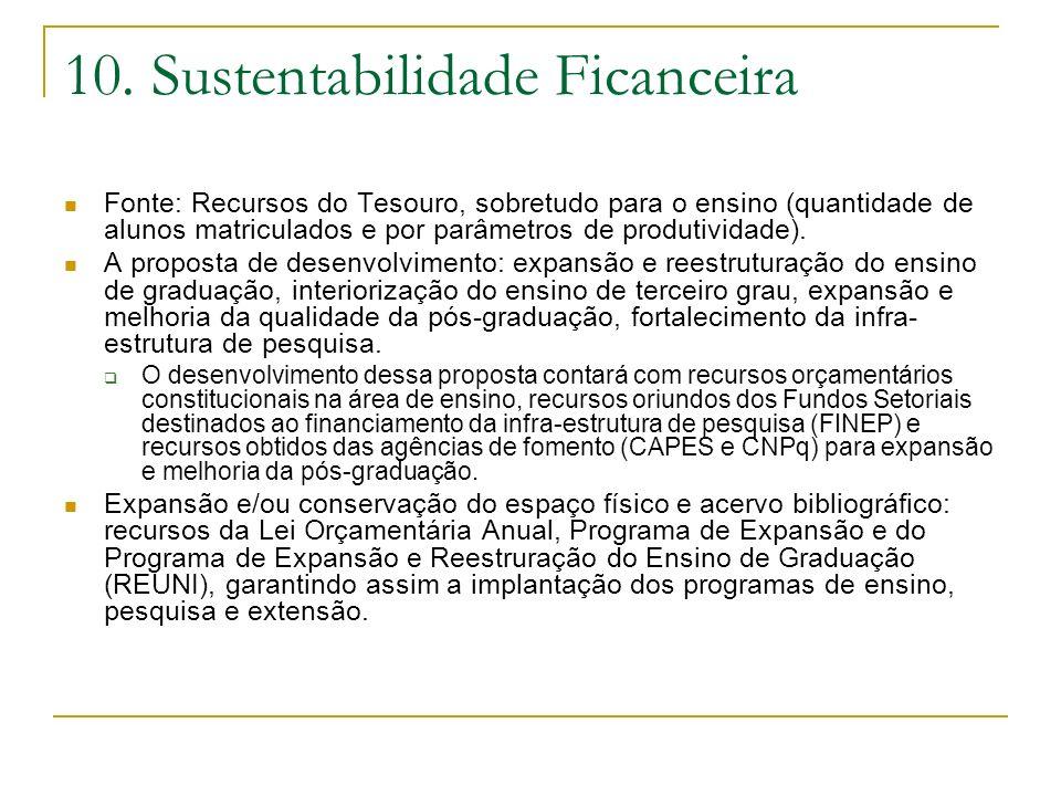 10. Sustentabilidade Ficanceira Fonte: Recursos do Tesouro, sobretudo para o ensino (quantidade de alunos matriculados e por parâmetros de produtivida