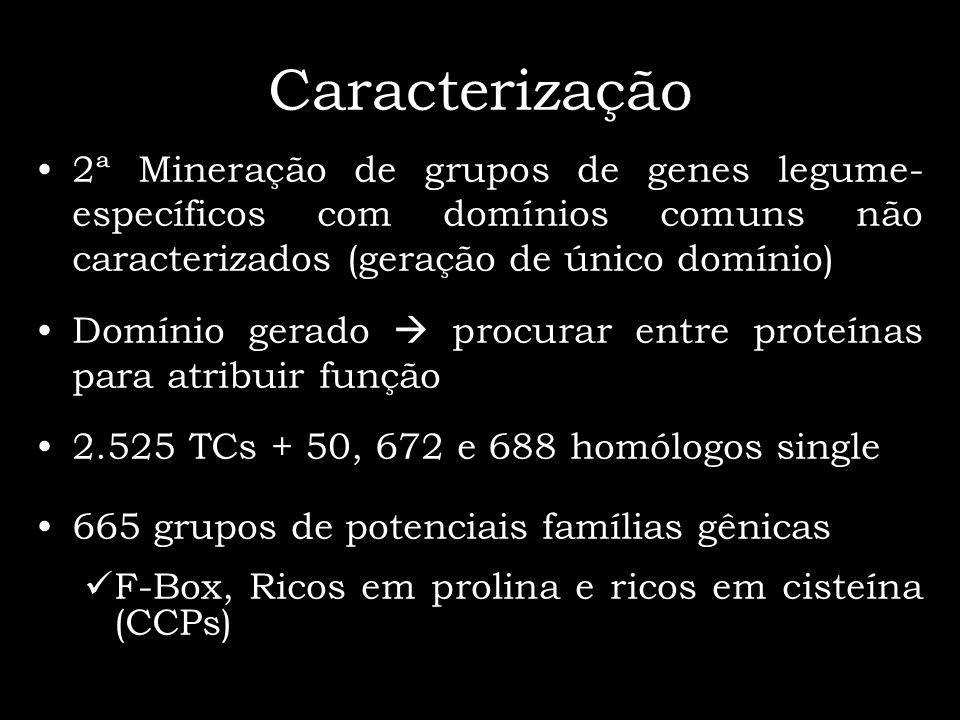 Caracterização 2ª Mineração de grupos de genes legume- específicos com domínios comuns não caracterizados (geração de único domínio) Domínio gerado pr