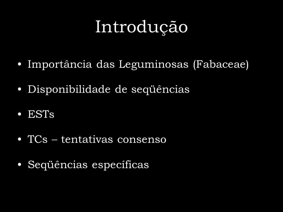 Introdução Importância das Leguminosas (Fabaceae) Disponibilidade de seqüências ESTs TCs – tentativas consenso Seqüências específicas