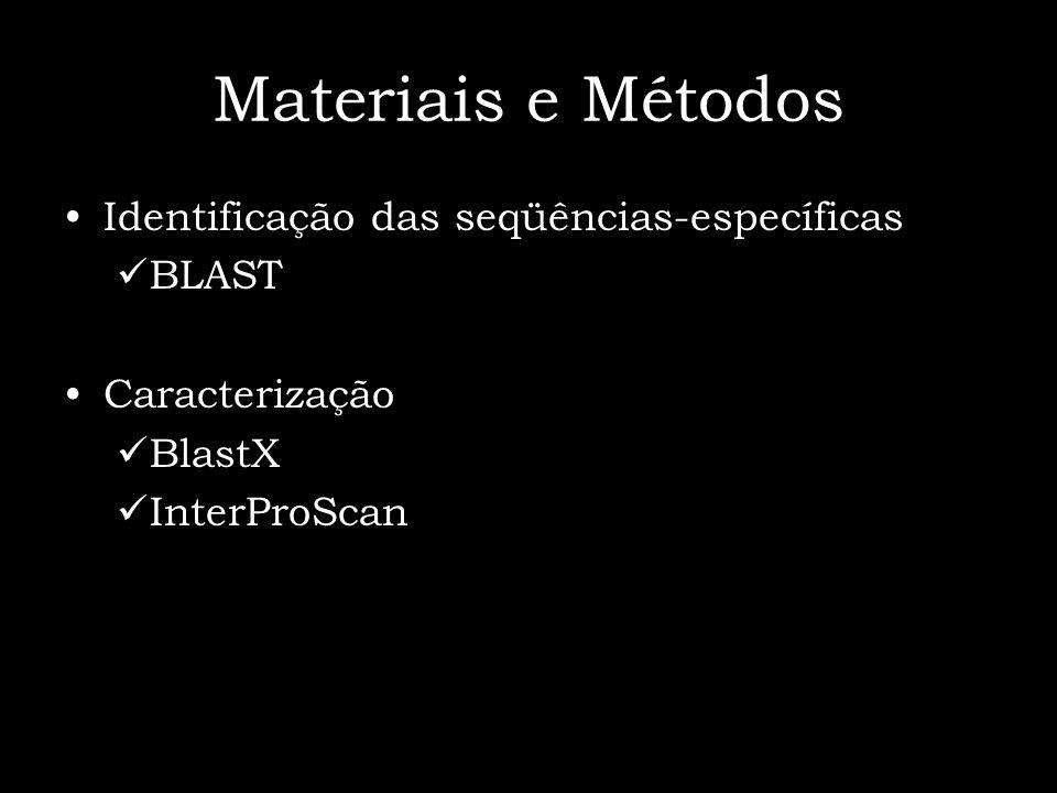 Materiais e Métodos Identificação das seqüências-específicas BLAST Caracterização BlastX InterProScan