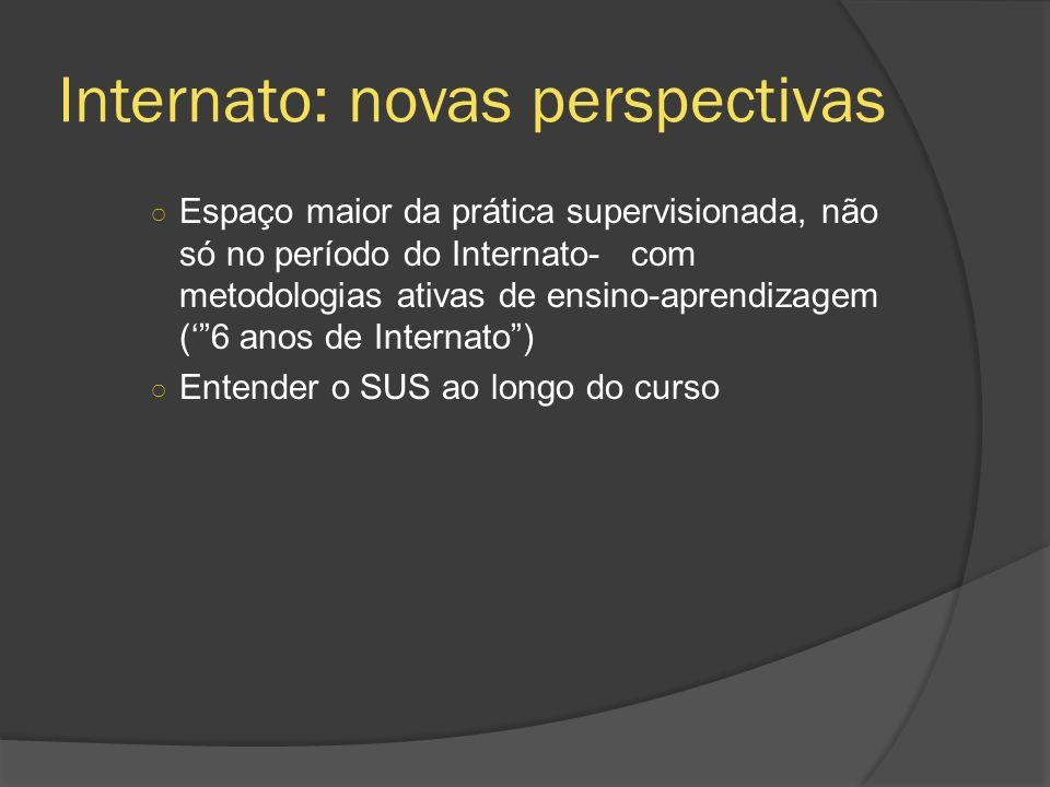 Internato: novas perspectivas Espaço maior da prática supervisionada, não só no período do Internato- com metodologias ativas de ensino-aprendizagem (