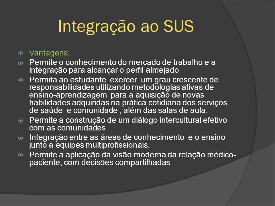Integração ao SUS Vantagens: Permite o conhecimento do mercado de trabalho e a integração para alcançar o perfil almejado Permita ao estudante exercer