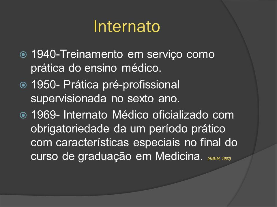 Internato 1940-Treinamento em serviço como prática do ensino médico. 1950- Prática pré-profissional supervisionada no sexto ano. 1969- Internato Médic