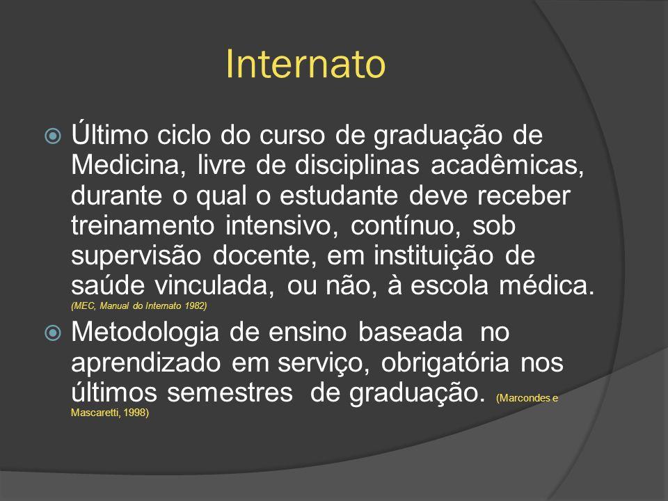 Internato Último ciclo do curso de graduação de Medicina, livre de disciplinas acadêmicas, durante o qual o estudante deve receber treinamento intensi