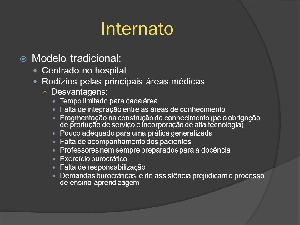 Internato Modelo tradicional: Centrado no hospital Rodízios pelas principais áreas médicas Desvantagens: Tempo limitado para cada área Falta de integr