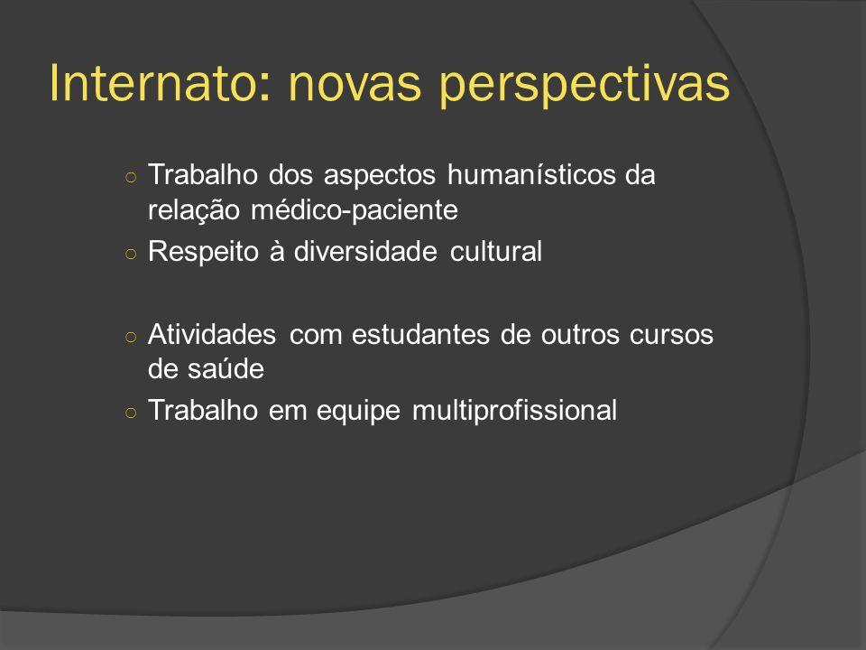 Internato: novas perspectivas Trabalho dos aspectos humanísticos da relação médico-paciente Respeito à diversidade cultural Atividades com estudantes