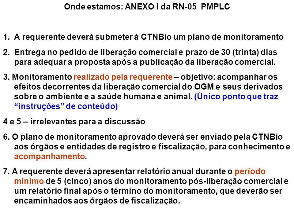 Onde estamos: ANEXO I da RN-05 PMPLC 1.A requerente deverá submeter à CTNBio um plano de monitoramento 2. Entrega no pedido de liberação comercial e p