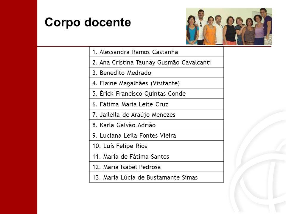 Corpo docente 1. Alessandra Ramos Castanha 2. Ana Cristina Taunay Gusmão Cavalcanti 3. Benedito Medrado 4. Elaine Magalhães (Visitante) 5. Érick Franc