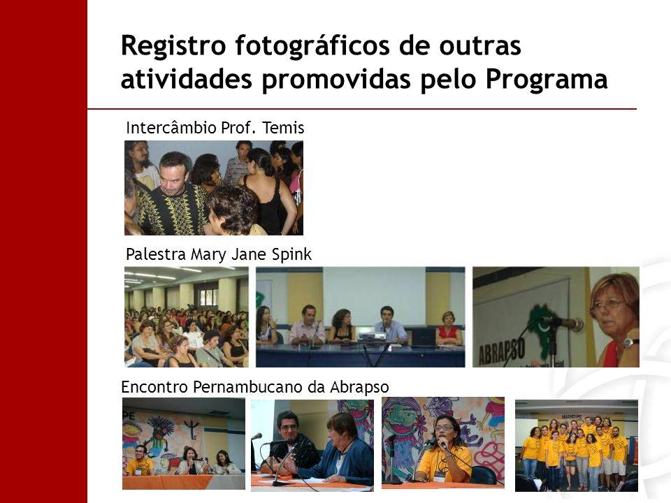 Registro fotográficos de outras atividades promovidas pelo Programa Intercâmbio Prof. Temis Palestra Mary Jane Spink Encontro Pernambucano da Abrapso