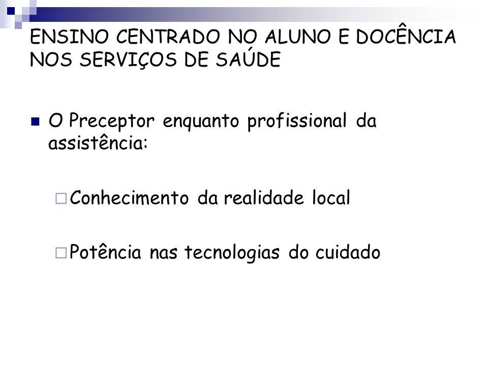 O Preceptor enquanto profissional da assistência: Conhecimento da realidade local Potência nas tecnologias do cuidado ENSINO CENTRADO NO ALUNO E DOCÊN