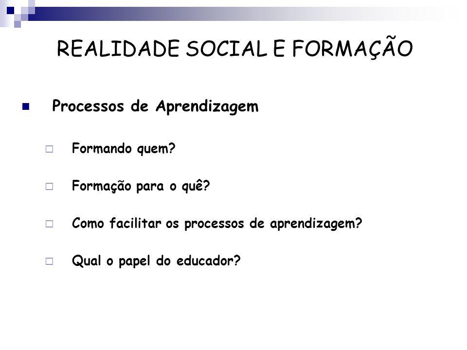 Processos de Aprendizagem Formando quem? Formação para o quê? Como facilitar os processos de aprendizagem? Qual o papel do educador? REALIDADE SOCIAL