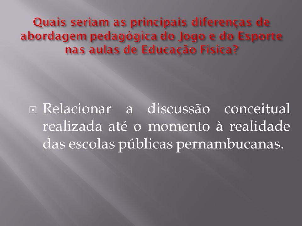 Relacionar a discussão conceitual realizada até o momento à realidade das escolas públicas pernambucanas.