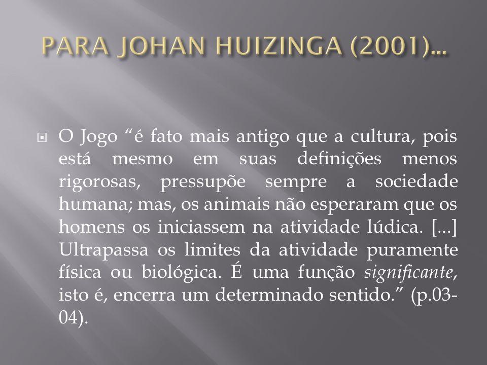 O Jogo é fato mais antigo que a cultura, pois está mesmo em suas definições menos rigorosas, pressupõe sempre a sociedade humana; mas, os animais não
