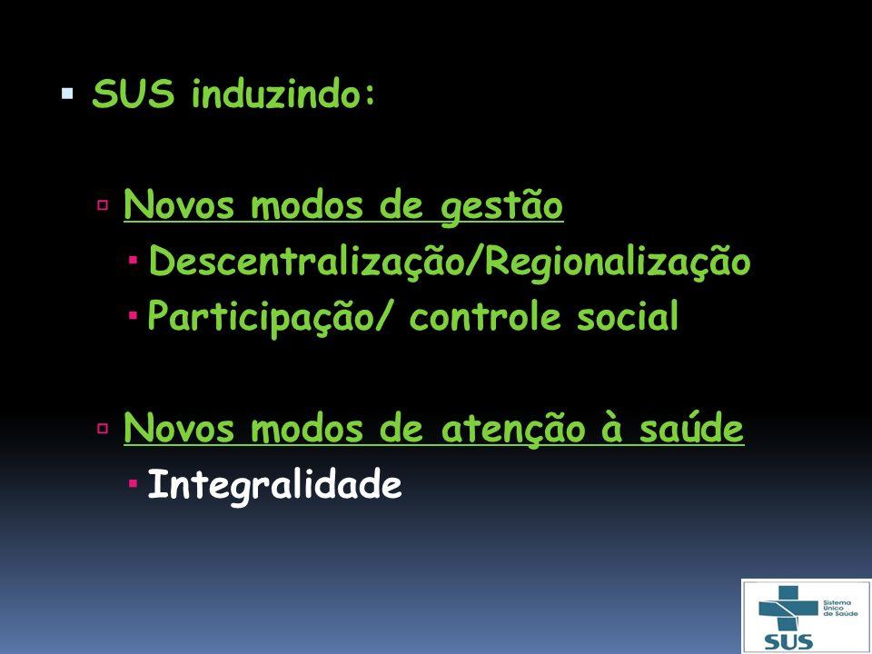 SUS induzindo: Novos modos de gestão Descentralização/Regionalização Participação/ controle social Novos modos de atenção à saúde Integralidade