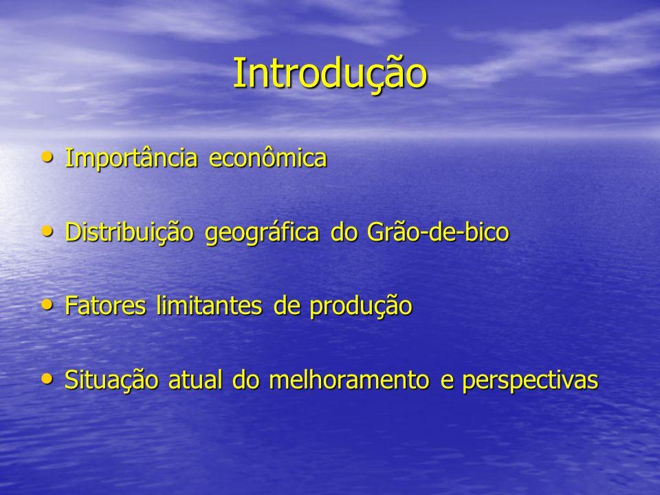 Introdução Importância econômica Importância econômica Distribuição geográfica do Grão-de-bico Distribuição geográfica do Grão-de-bico Fatores limitan