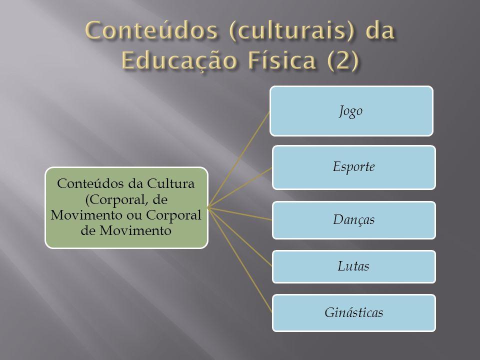 Conteúdos da Cultura (Corporal, de Movimento ou Corporal de Movimento Jogo Esporte Danças Lutas Ginásticas