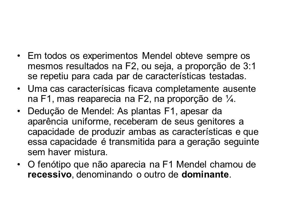 Em todos os experimentos Mendel obteve sempre os mesmos resultados na F2, ou seja, a proporção de 3:1 se repetiu para cada par de características test