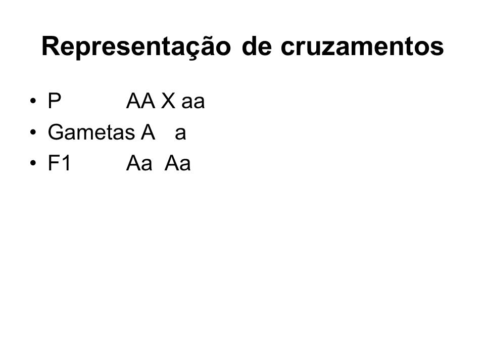 Representação de cruzamentos P AA X aa Gametas Aa F1Aa Aa