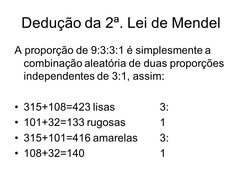 Dedução da 2ª. Lei de Mendel A proporção de 9:3:3:1 é simplesmente a combinação aleatória de duas proporções independentes de 3:1, assim: 315+108=423