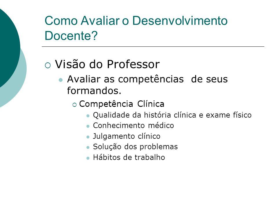 Como Avaliar o Desenvolvimento Docente? Visão do Professor Avaliar as competências de seus formandos. Competência Clínica Qualidade da história clínic