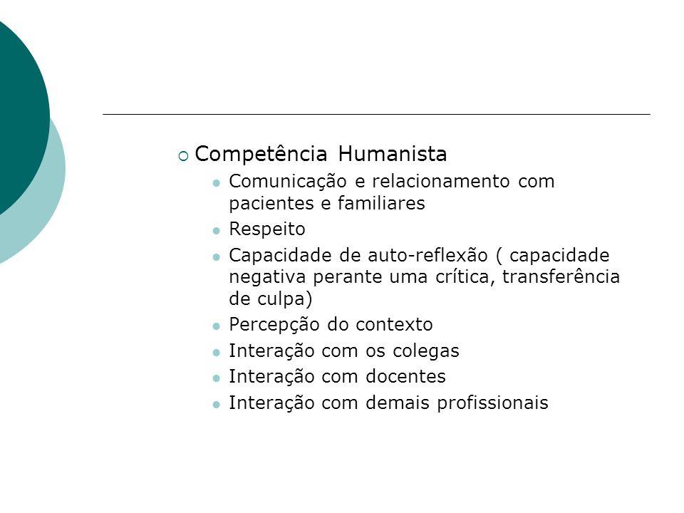 Competência Humanista Comunicação e relacionamento com pacientes e familiares Respeito Capacidade de auto-reflexão ( capacidade negativa perante uma c