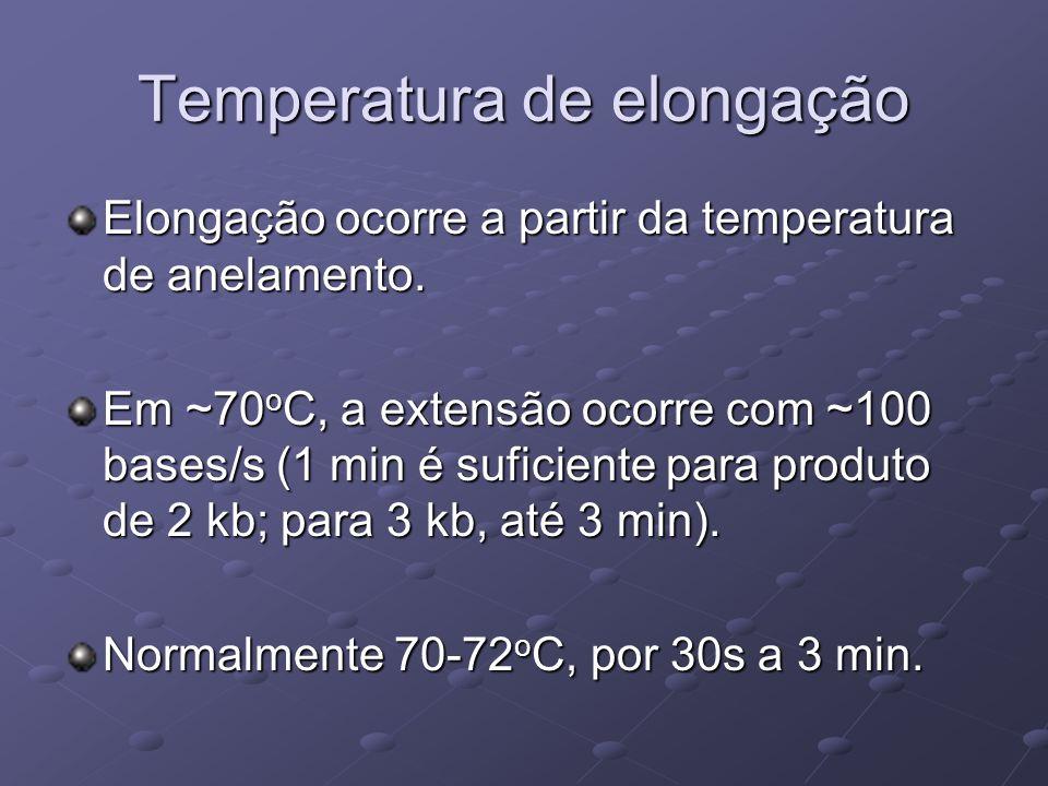 Temperatura de elongação Elongação ocorre a partir da temperatura de anelamento. Em ~70 o C, a extensão ocorre com ~100 bases/s (1 min é suficiente pa
