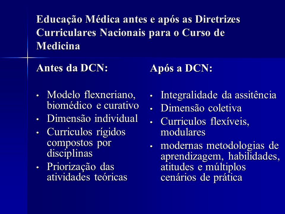 Educação Médica antes e após as Diretrizes Curriculares Nacionais para o Curso de Medicina Antes da DCN: Modelo flexneriano, biomédico e curativo Mode