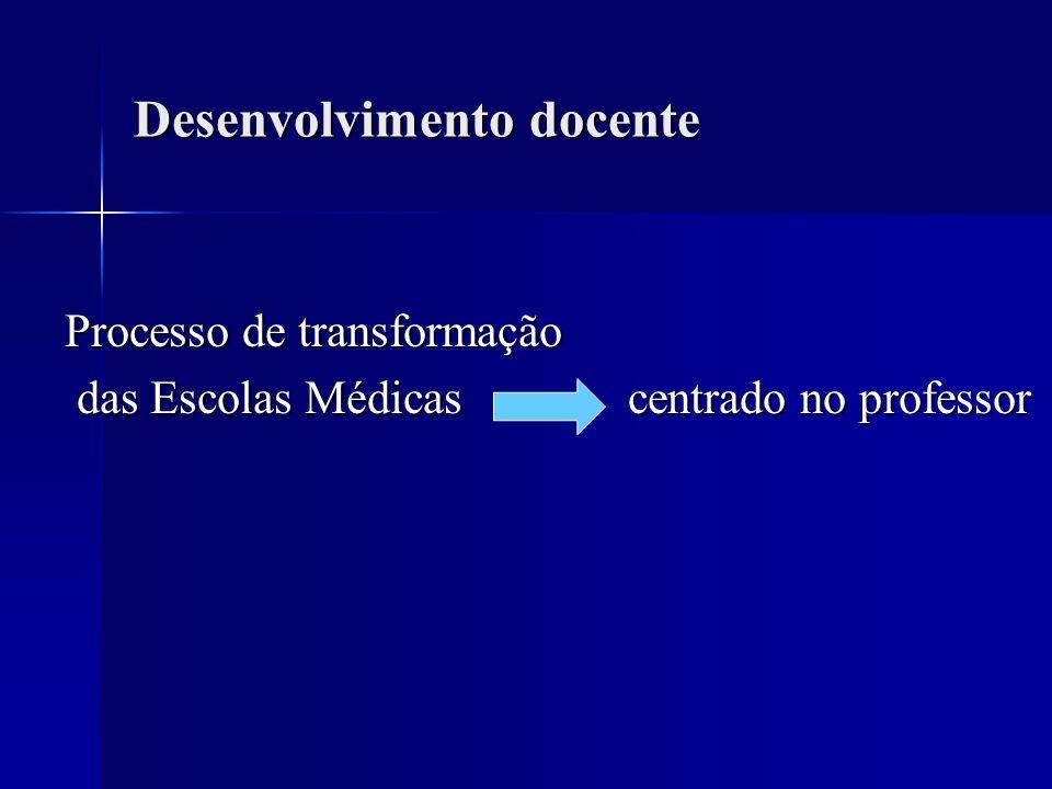 Desenvolvimento docente Processo de transformação das Escolas Médicas centrado no professor das Escolas Médicas centrado no professor