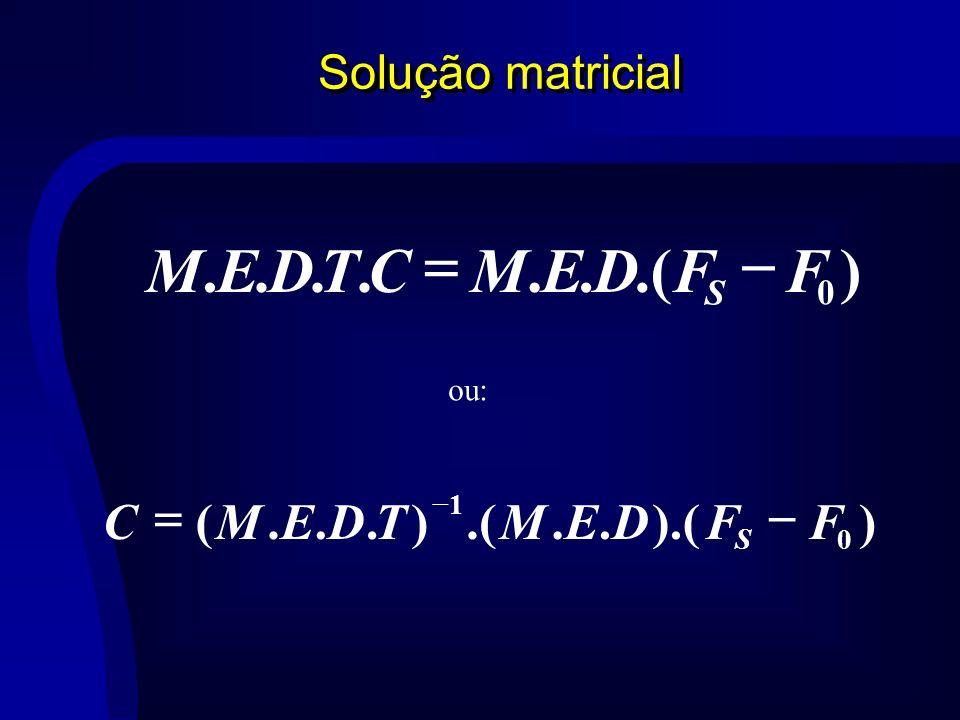 Solução matricial ).(...... 0 FFDEMCTDEM S )).(...()...( 0 1 FFDEMTDEMC S ou: