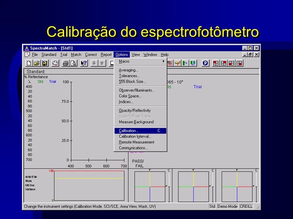 Calibração do espectrofotômetro