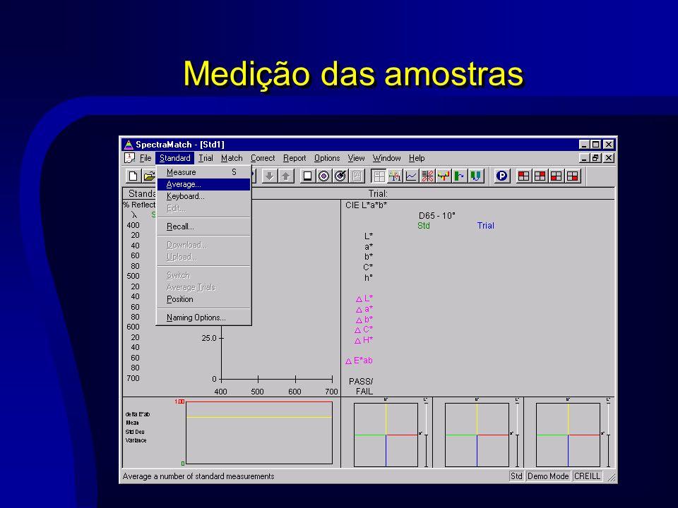 Medição das amostras