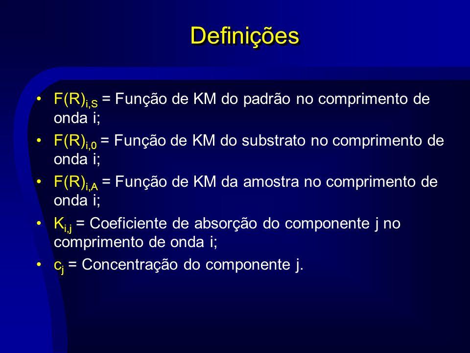 Definições F(R) i,S = Função de KM do padrão no comprimento de onda i; F(R) i,0 = Função de KM do substrato no comprimento de onda i; F(R) i,A = Funçã