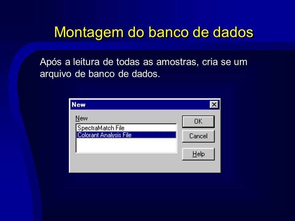 Montagem do banco de dados Após a leitura de todas as amostras, cria se um arquivo de banco de dados.