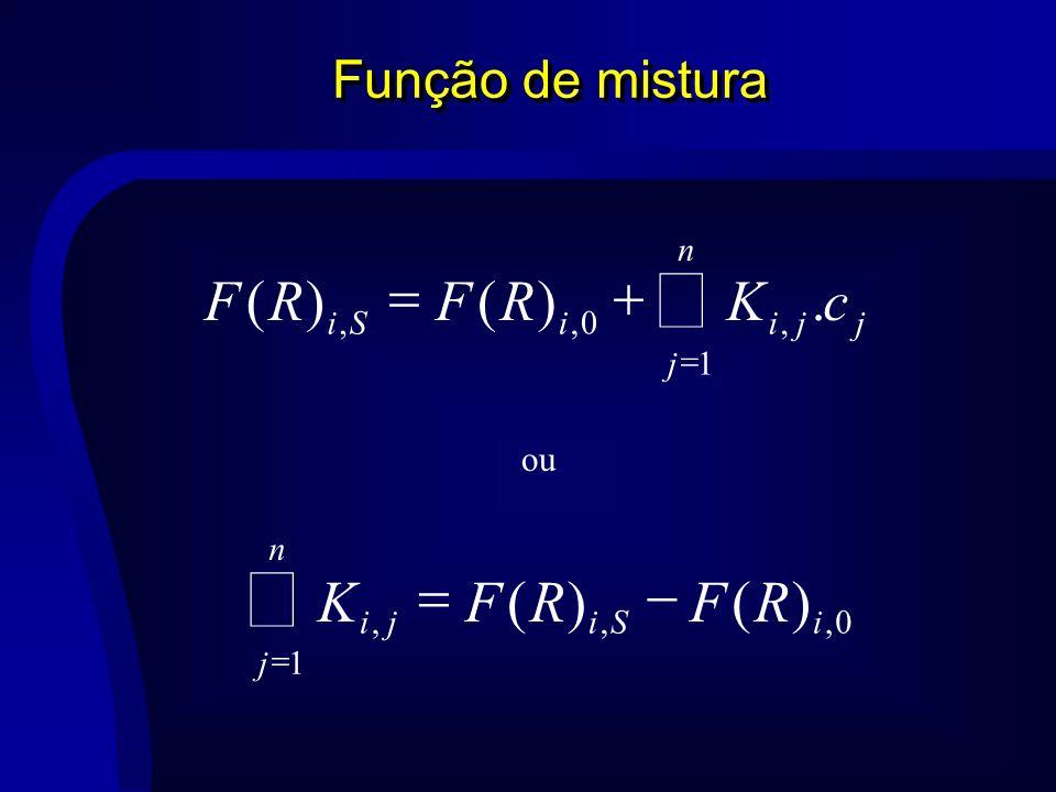 Função de mistura n j jjiiSi cKRFRF 1,0,,.)()( ou 0,, 1, )()( iSi n j ji RFRFK