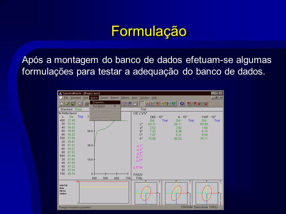 Formulação Após a montagem do banco de dados efetuam-se algumas formulações para testar a adequação do banco de dados.