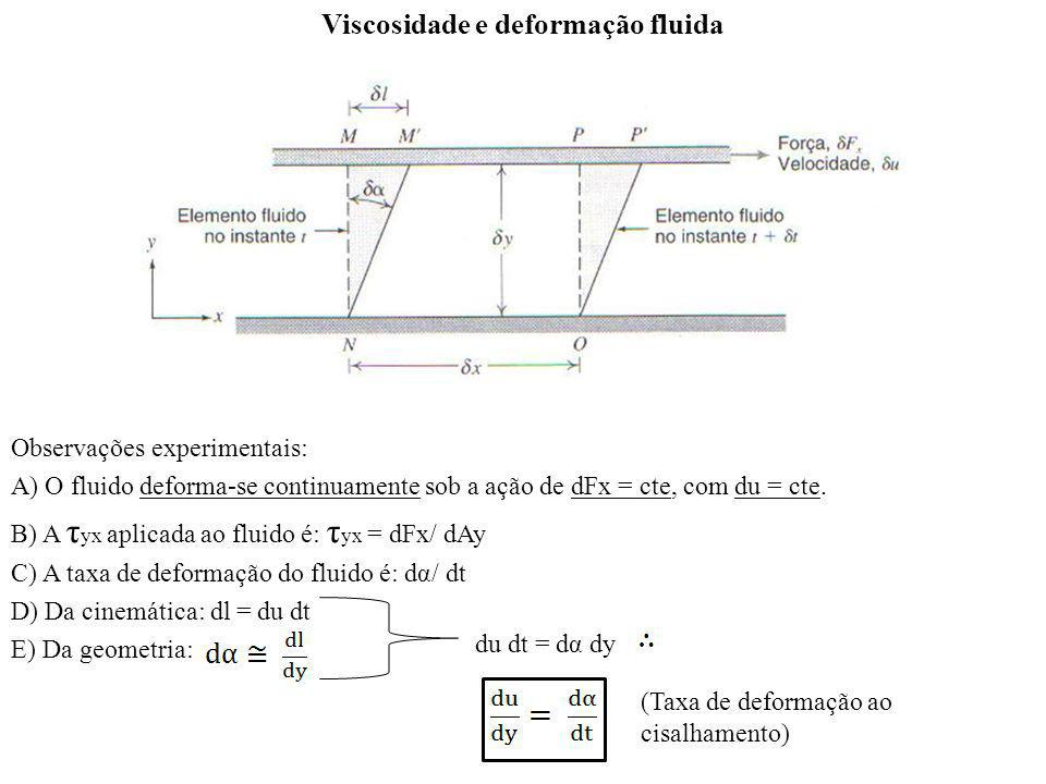 Viscosidade e deformação fluida Observações experimentais: A) O fluido deforma-se continuamente sob a ação de dFx = cte, com du = cte. B) A τ yx aplic