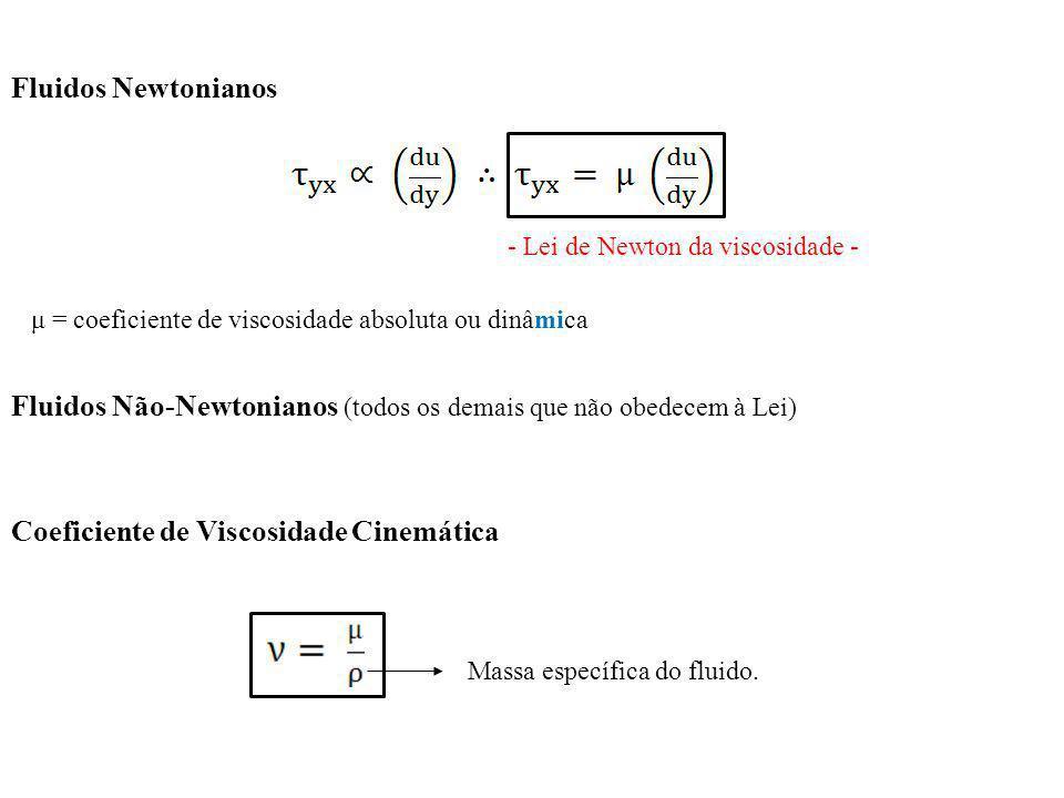 Fluidos Newtonianos μ = coeficiente de viscosidade absoluta ou dinâmica Fluidos Não-Newtonianos (todos os demais que não obedecem à Lei) Coeficiente d
