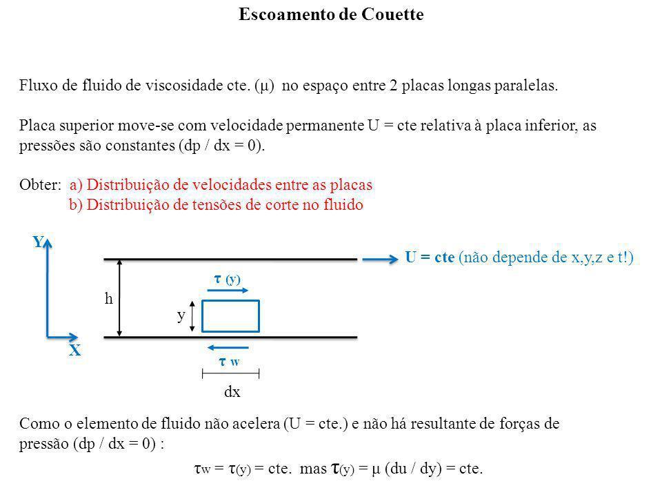 Escoamento de Couette Fluxo de fluido de viscosidade cte. (μ) no espaço entre 2 placas longas paralelas. Placa superior move-se com velocidade permane