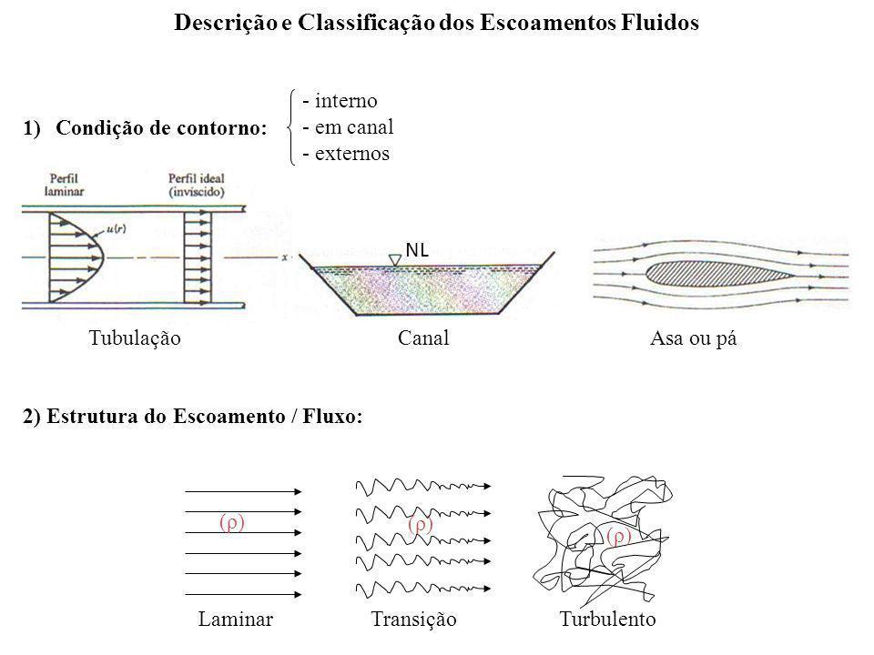 Descrição e Classificação dos Escoamentos Fluidos 1)Condição de contorno: Tubulação Canal Asa ou pá 2) Estrutura do Escoamento / Fluxo: (ρ) Laminar Tr