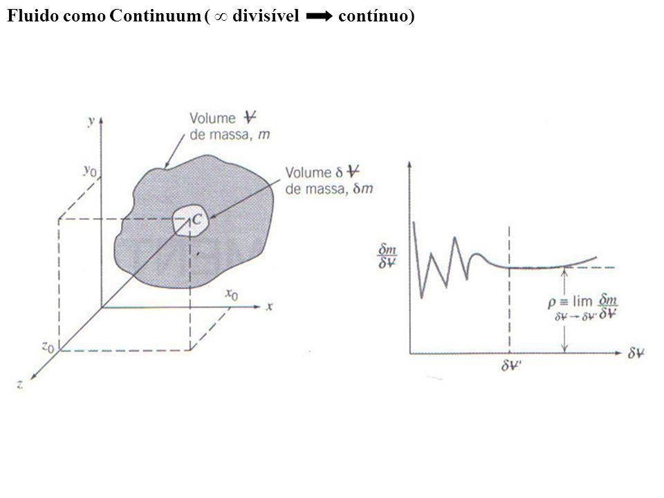 Escoamentos 1D, 2D e uniforme na seção transversal r = 0 u = u máx r = ± R u = 0 u = u (x,y) 2D u = u (x) 1D Escoamento uniforme na seção (Condição de não-deslizamento)