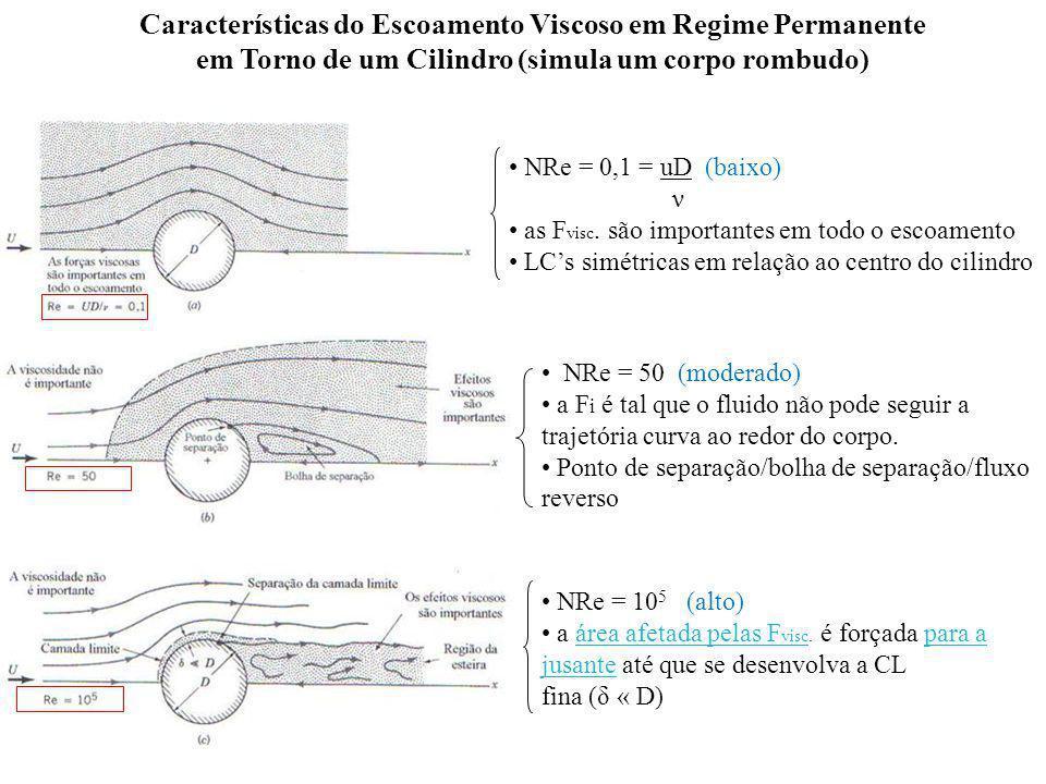 Características do Escoamento Viscoso em Regime Permanente em Torno de um Cilindro (simula um corpo rombudo) NRe = 0,1 = uD (baixo) ν as F visc. são i